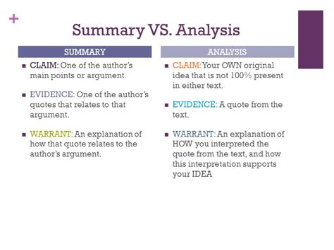 how to write a summary and analysis paper how to write a summary analysis and response summary