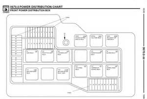 2000 bmw 740il wire diagram 2000 free engine image for