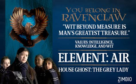 Harry Potter Quiz House by Which Hogwarts House Do You Belong In I Am House And