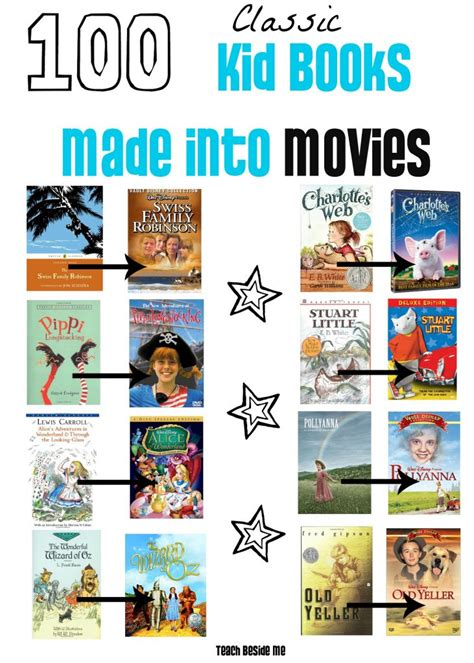 Books Free Is Not Netflix For Books by Kid Books Made Into Teach Beside Me
