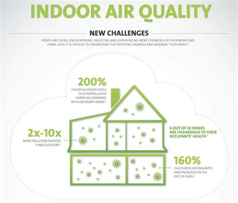 about air purifier efficent air cleaning for indoor air