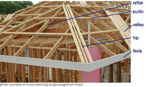 roof structure unitcare best practice roofs