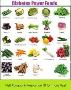 diabetic recipes healthy on