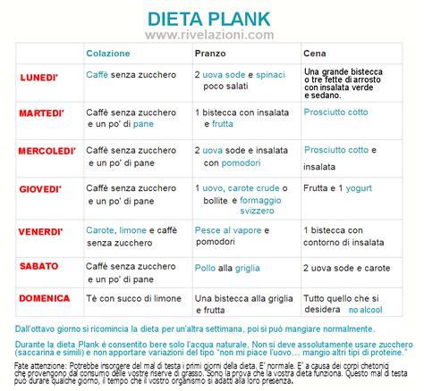 sistema opinioni la dieta plank 232 un sistema di calo ponderale da