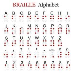 Blind People Brail 5 Interesting Facts For World Braille Day January 4 2016