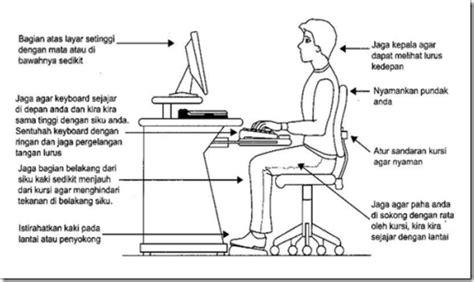 Atur Waktumu Dengan Baik tips bagi kamu yang sering di depan komputer dalam waktu yang lama