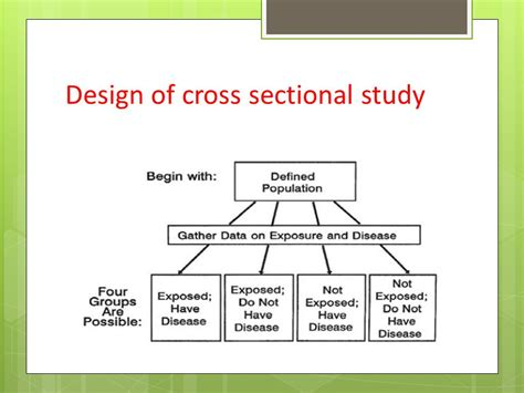 cross sectional studies cross sectional study ppt video online download