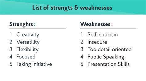 list of strengths and weaknesses in job interviews job interviews