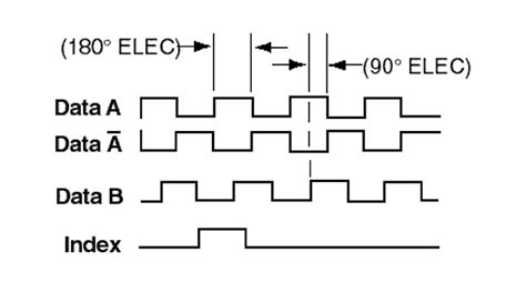 encoder wiring diagram