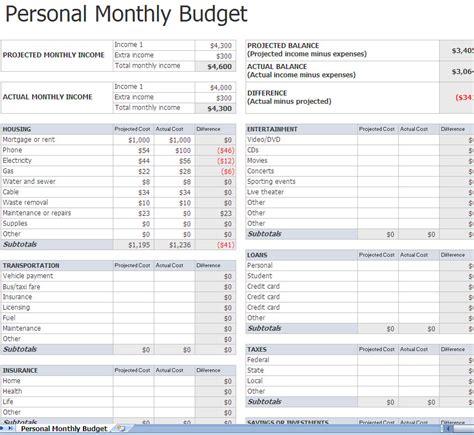 Personal Budget Finance Spreadsheet Templates For Business Budget Spreadsheet Finance Spreadshee Mint Budget Template