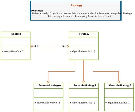 design pattern library management system 22 best images about uml class diagrams on pinterest to