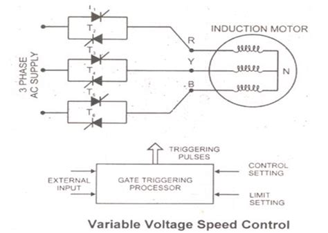 induction motor speed using triac three phase motor using scr d e notes