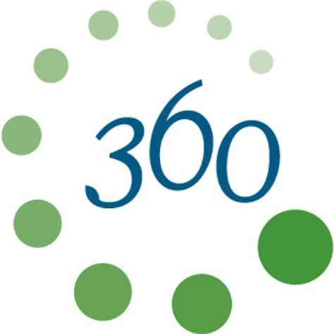 360 degree feedback surveys