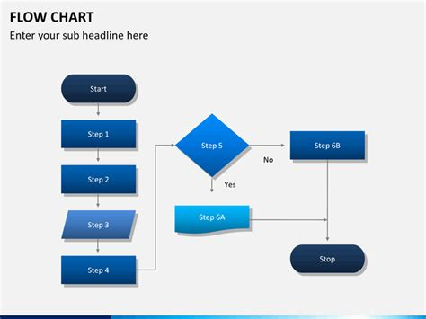 Flow Chart Template Ppt by Powerpoint Flow Chart Template Sketchbubble