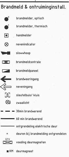 wbdbo betekenis tekenen bouwkundig algemeen bouwkundig detailleren