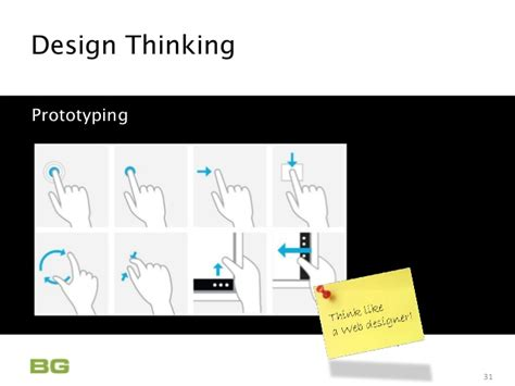design thinking overview design thinking overview 05 august 2014
