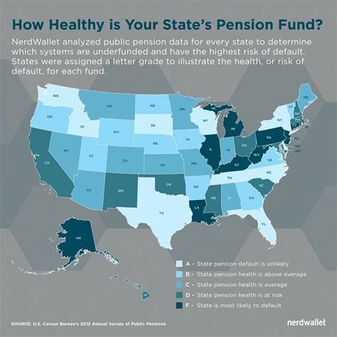 healthiest states in america america is facing a pension time bomb nerdwallet