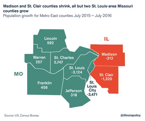 St Louis County Mo Property Tax Records Metro East Median Property Taxes Rank In The Top 50