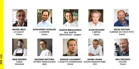 best chef best chefs in the world 2018 le chef