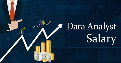what is the average salary for data analyst in india