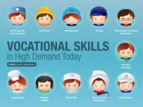 vocational education is real education tedx innovations