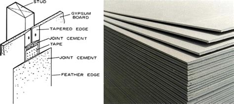 Cost Of Gypsum Board False Ceiling by Details Of Gypsum Board Used In Flase Ceiling Contractorbhai