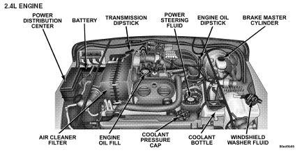 2005 jeep wrangler tj 2.4l engine diagram – circuit wiring