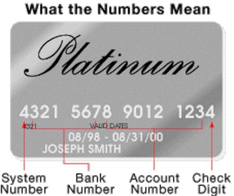 Credit Card Number Format Mastercard How Credit Card Numbers Work