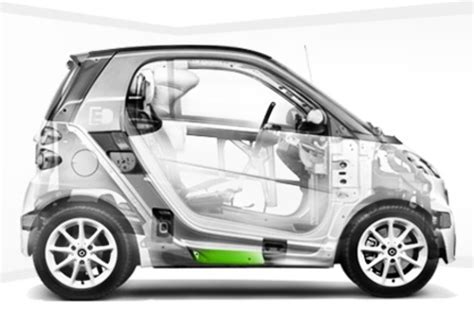 Electric Car Options by Electric Smart Fortwo To Battery Leasing Option In U