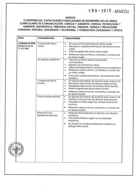 insumos para la programacin curricular 2015 diseo curricular de educacion inicial 2015 modificaci 243
