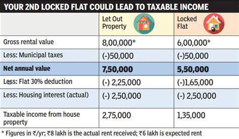 union budget 2015 the nuts and bolts of property tax