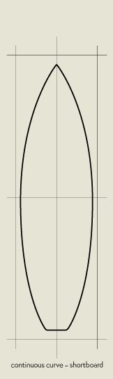 a surfboard template surfboard design surfboard templates the outline of