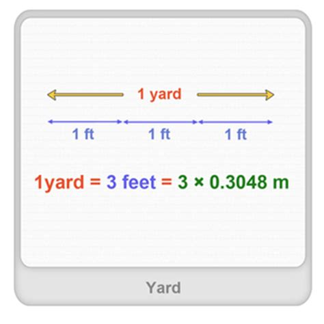 what is the meaning of backyard yard definition exles fun math worksheets