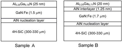 kegunaan kapasitor milar gan schottky barrier diode 28 images a the schematic cross section of the algan gan schottky
