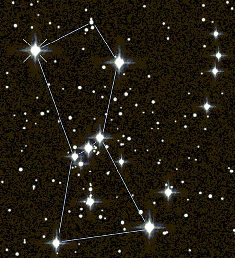 Rasi Bintang exciting adventures rasi bintang