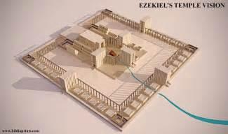 Ezekiel chapter 42 and 43