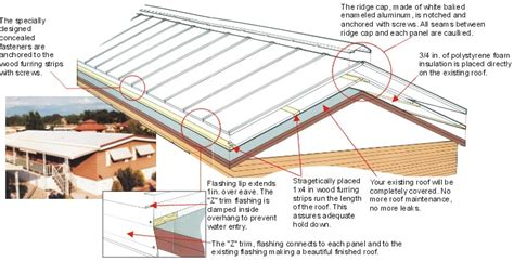 mobile home roof kits quotes