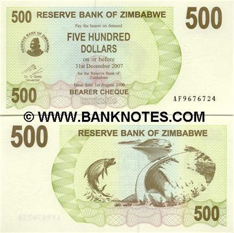 currency converter zimbabwe dollar to inr currency in zimbabwe