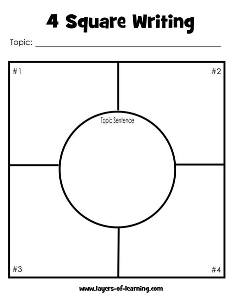 four square template four square writing method layers of learning