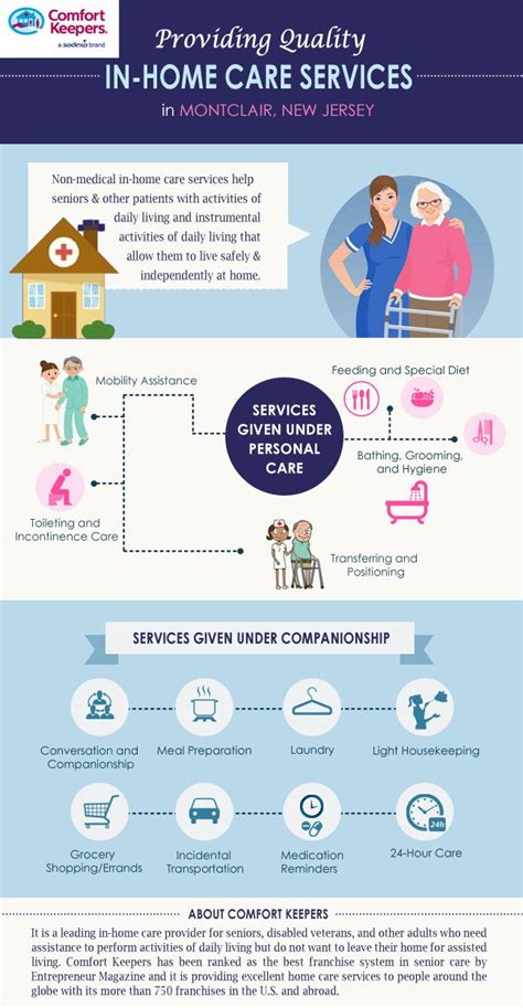 Comfort Keepers In Home Care Services Best 25 Comfort Keepers Ideas On Pinterest Elderly Care
