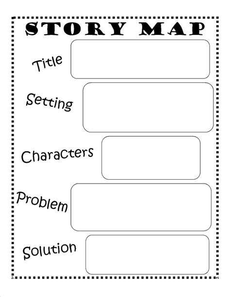 paragraph story map organizer