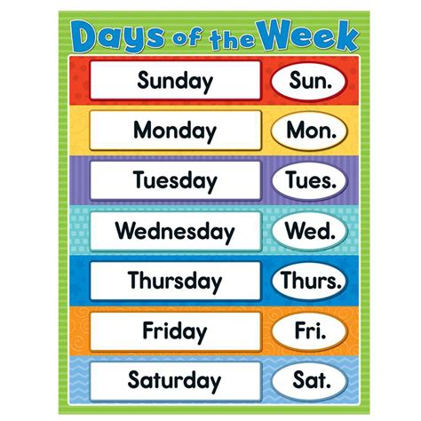 different days of week days of the week poster