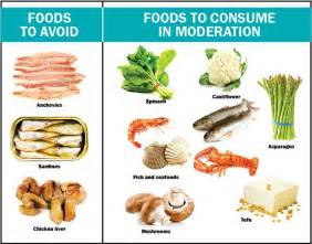 gout diet list of foods to eat medicine for excess uric acid gout natural treatment prevention