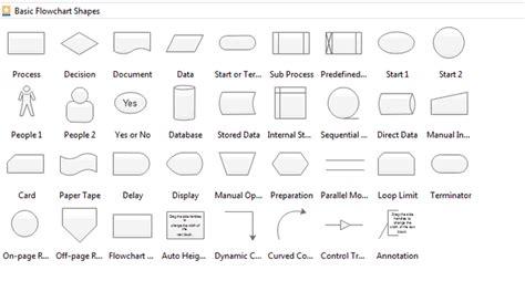linux flowchart software smart flowchart software for linux create flowchart on