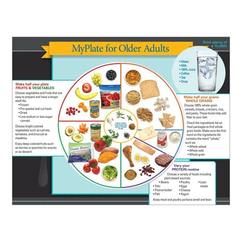 strategies for aging workbook teaching senior adults the children of seniors how to pay how to play how to protect your loved ones books myplate for adults tri fold brochures