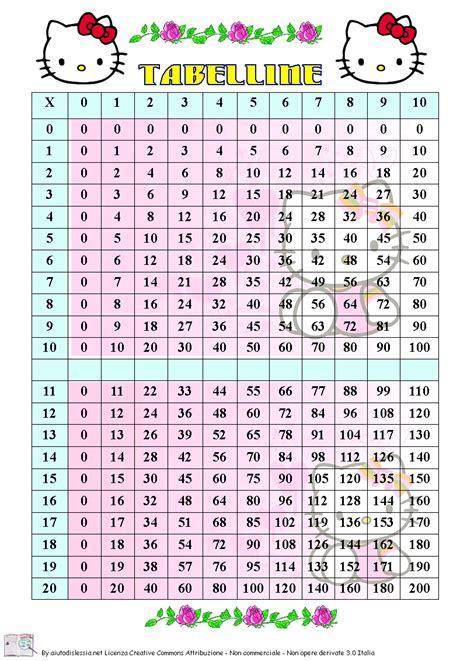 tavola pitagorica tabelline ottobre 2013 aiutodislessia net pagina 18