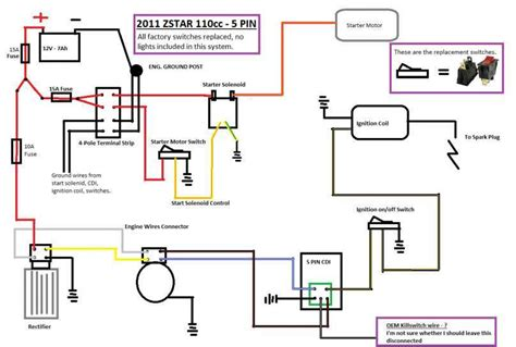 zongshen atv wiring diagram k grayengineeringeducation
