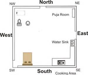 Feng Shui Bedroom Bed Placement science of vastu shastra vastu for kitchen