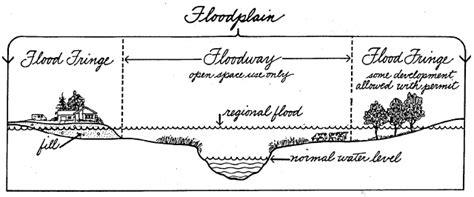 diagram of a floodplain muskego wi official website floodplain