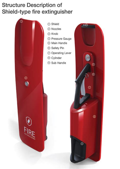 Spray And Deny All Knowledge With The Extinguisher by For Added Protection Shield Extinguisher 187 Uncanny Flats
